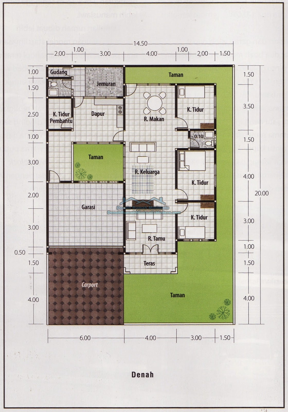 Desain Rumah Minimalis 1 Lantai Luas Tanah 200m2 Content